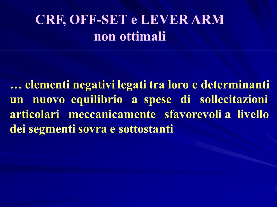 CRF, OFF-SET e LEVER ARM non ottimali
