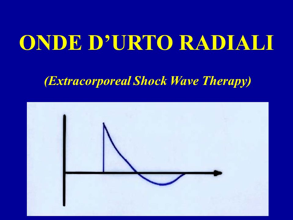 (Extracorporeal Shock Wave Therapy)