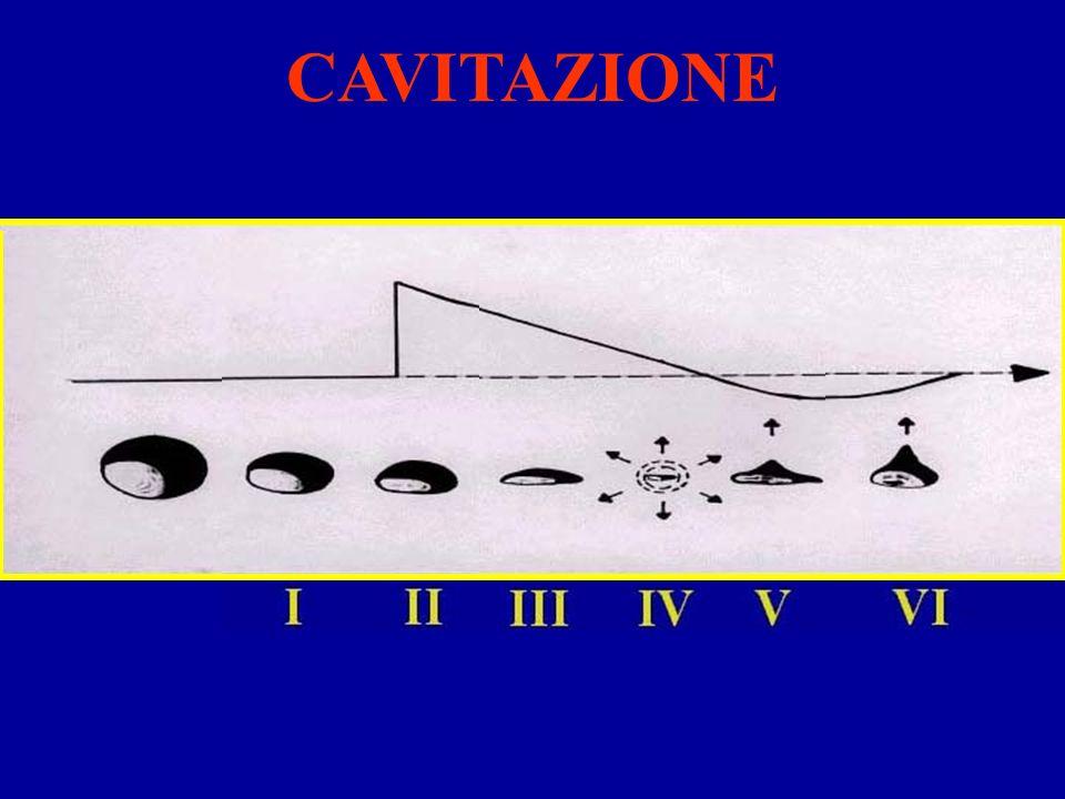CAVITAZIONE
