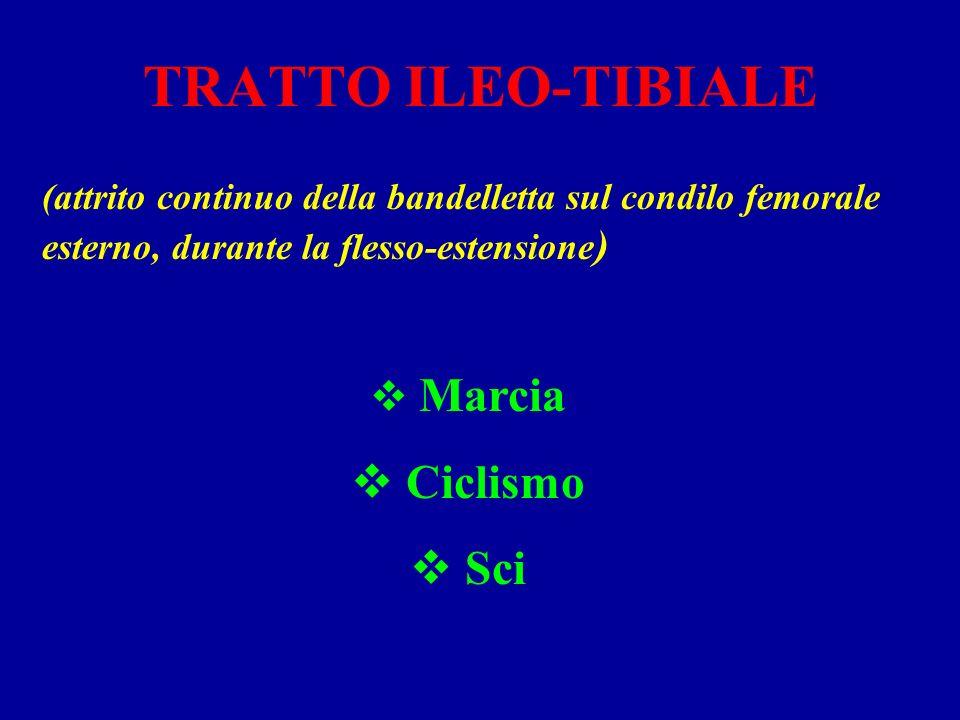 TRATTO ILEO-TIBIALE Ciclismo Sci Marcia