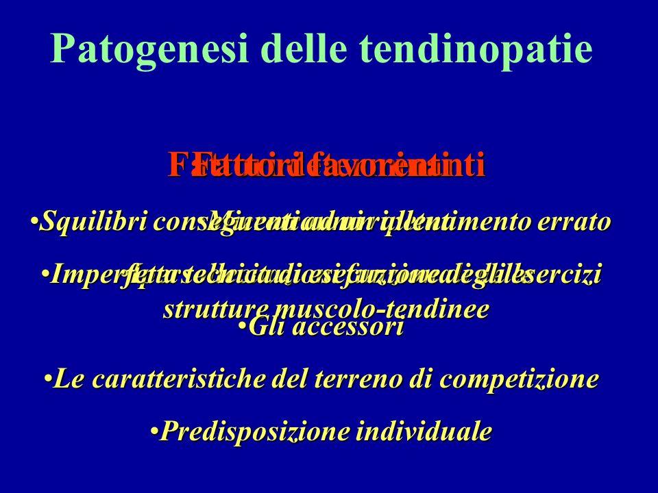 Patogenesi delle tendinopatie