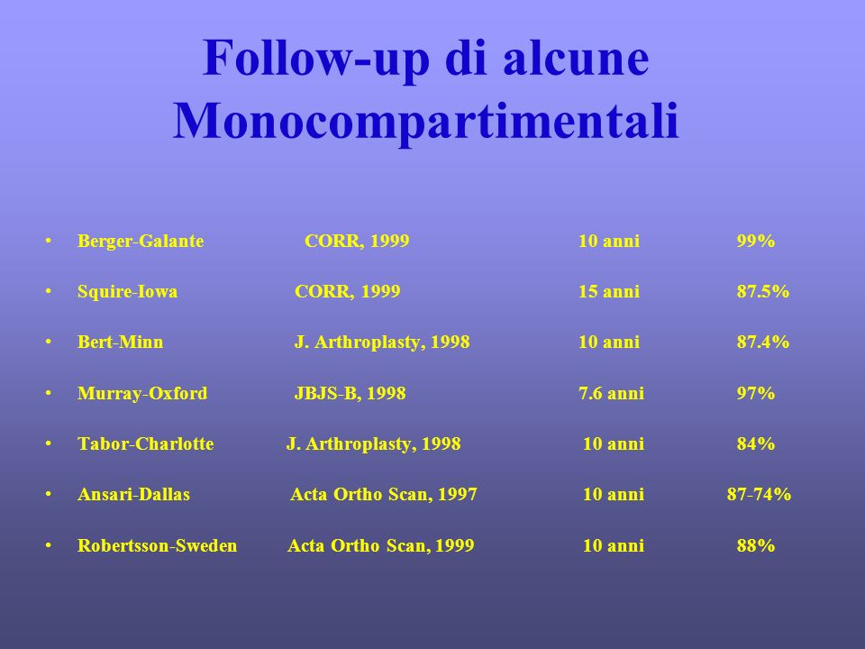 Follow-up di alcune Monocompartimentali
