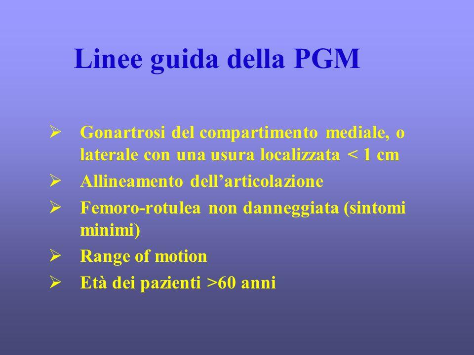 Linee guida della PGM Gonartrosi del compartimento mediale, o laterale con una usura localizzata < 1 cm.
