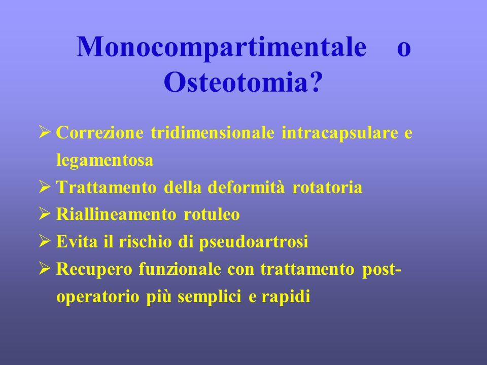 Monocompartimentale o Osteotomia