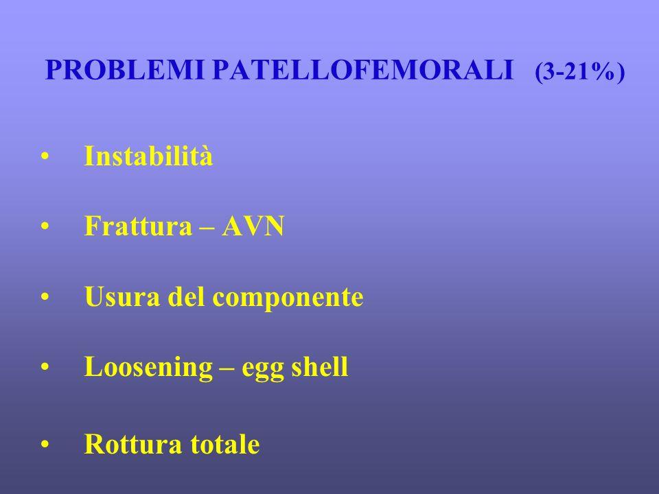 PROBLEMI PATELLOFEMORALI (3-21%)