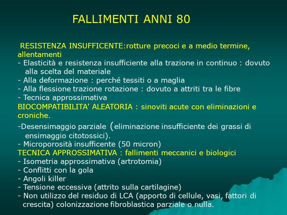 FALLIMENTI ANNI 80 RESISTENZA INSUFFICENTE:rotture precoci e a medio termine, allentamenti.