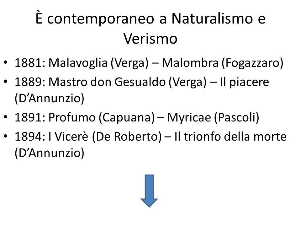 È contemporaneo a Naturalismo e Verismo
