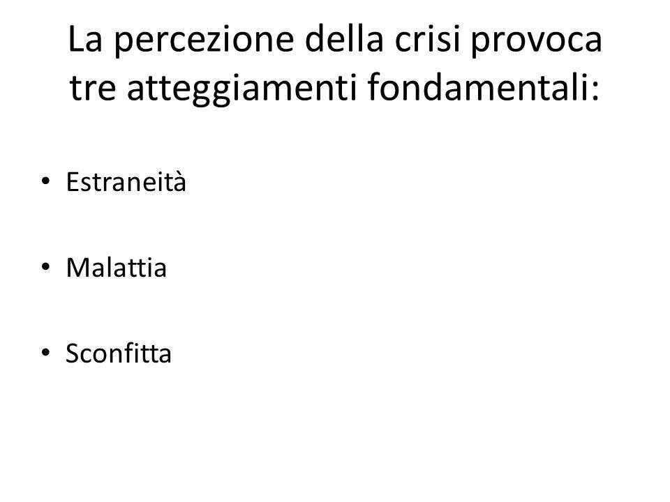 La percezione della crisi provoca tre atteggiamenti fondamentali: