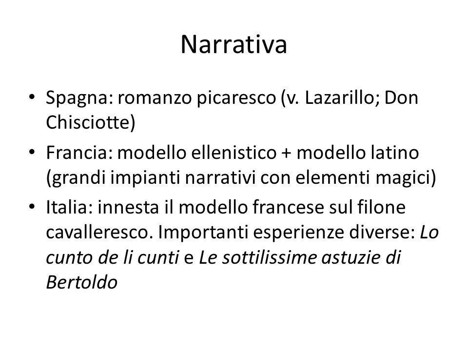 Narrativa Spagna: romanzo picaresco (v. Lazarillo; Don Chisciotte)