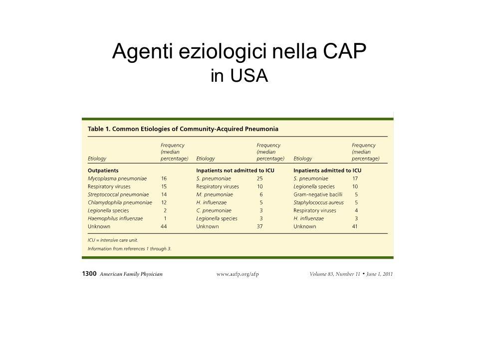 Agenti eziologici nella CAP in USA