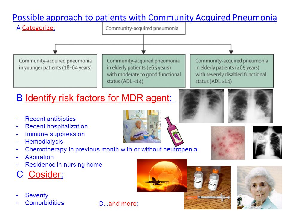 Possible approach to patients with Community Acquired Pneumonia