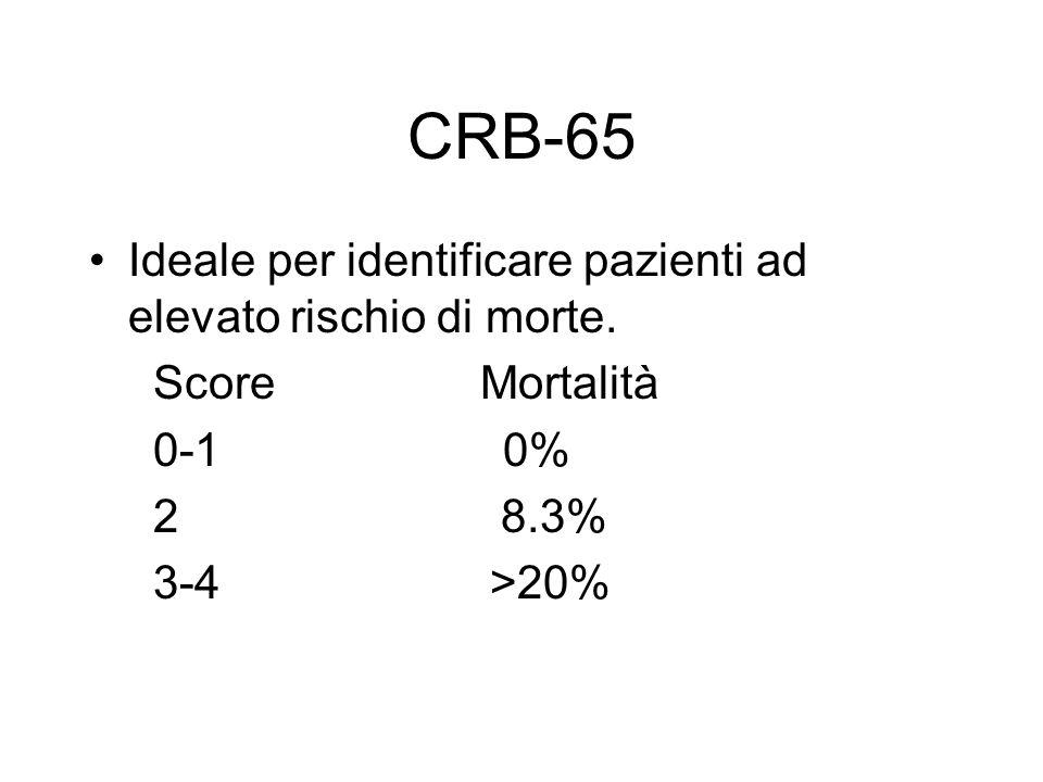 CRB-65 Ideale per identificare pazienti ad elevato rischio di morte.