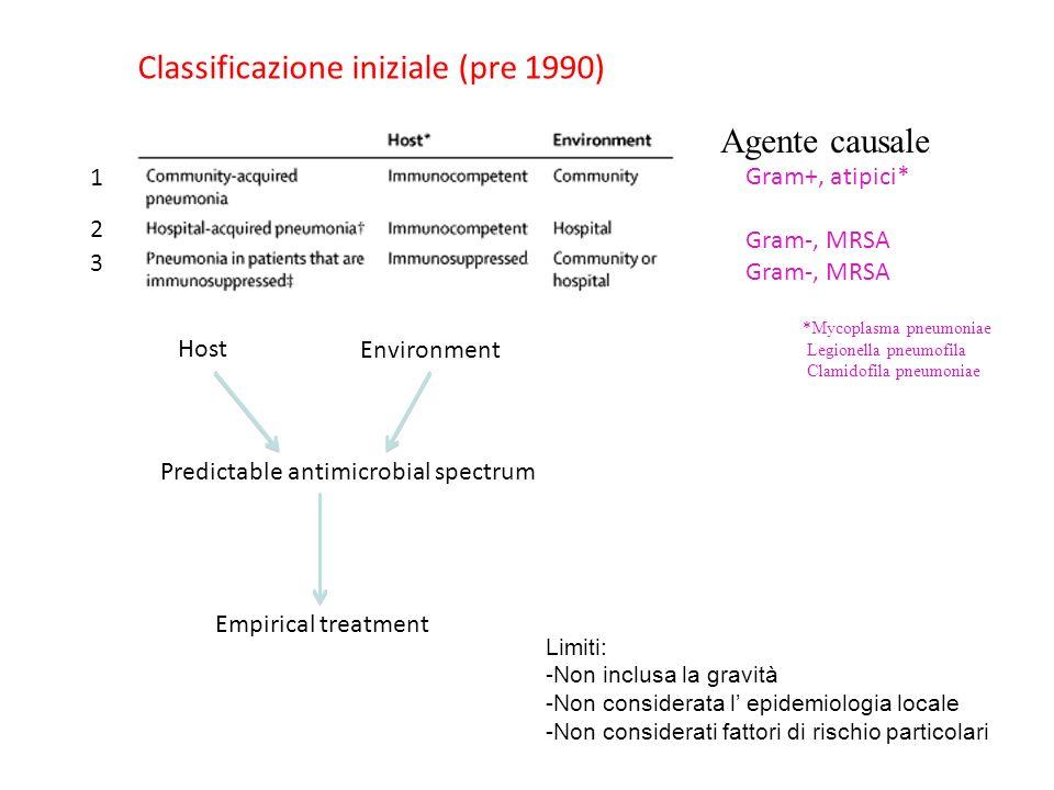 Classificazione iniziale (pre 1990)