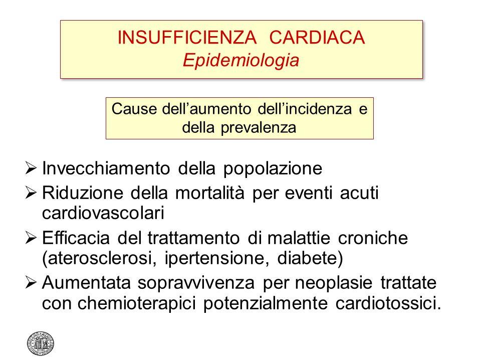 INSUFFICIENZA CARDIACA Epidemiologia