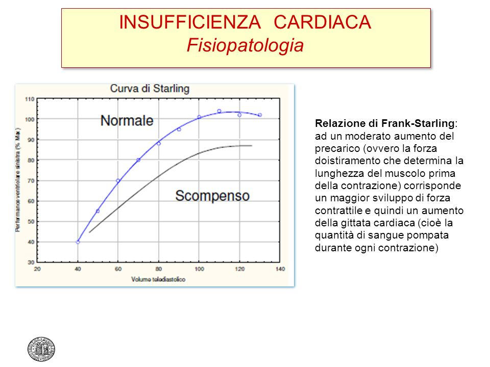 INSUFFICIENZA CARDIACA Fisiopatologia