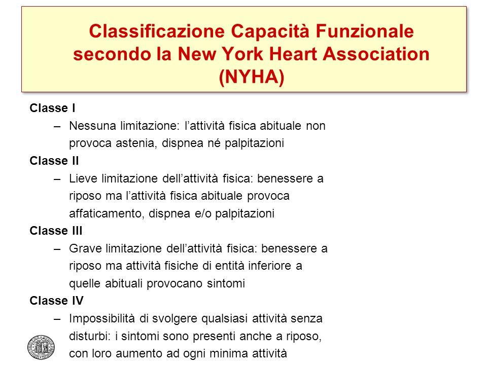 Classificazione Capacità Funzionale secondo la New York Heart Association (NYHA)