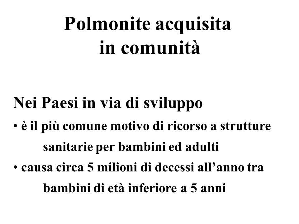 Polmonite acquisita in comunità