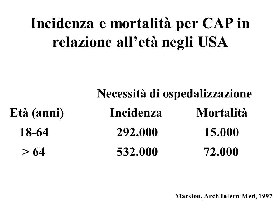 Incidenza e mortalità per CAP in relazione all'età negli USA