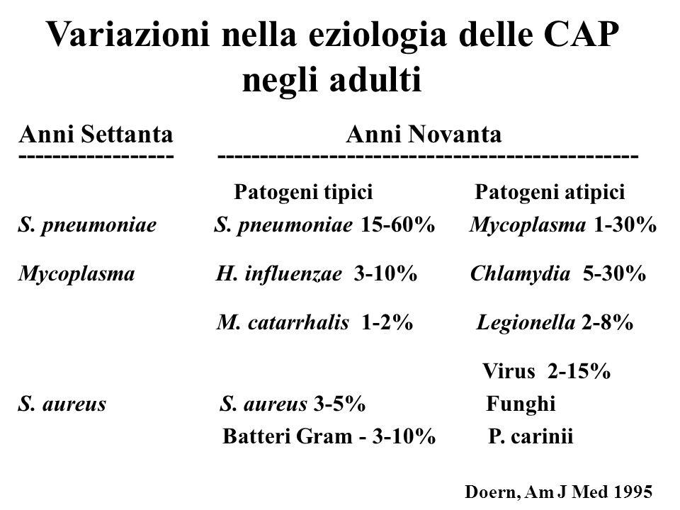 Variazioni nella eziologia delle CAP negli adulti