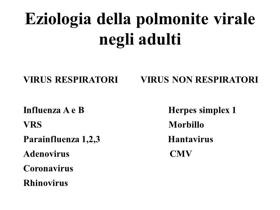 Eziologia della polmonite virale