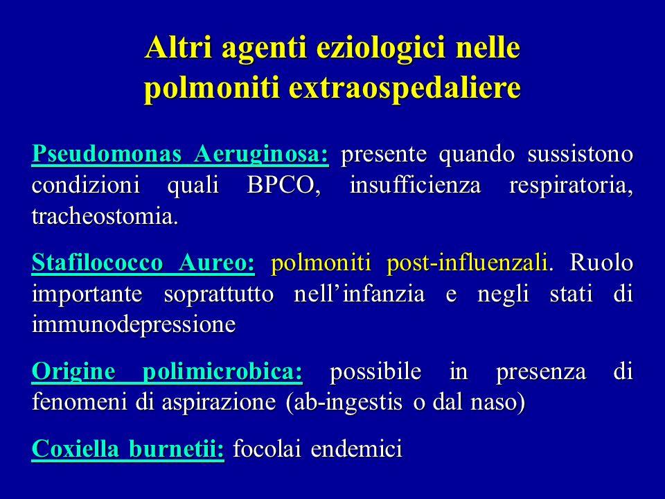 Altri agenti eziologici nelle polmoniti extraospedaliere