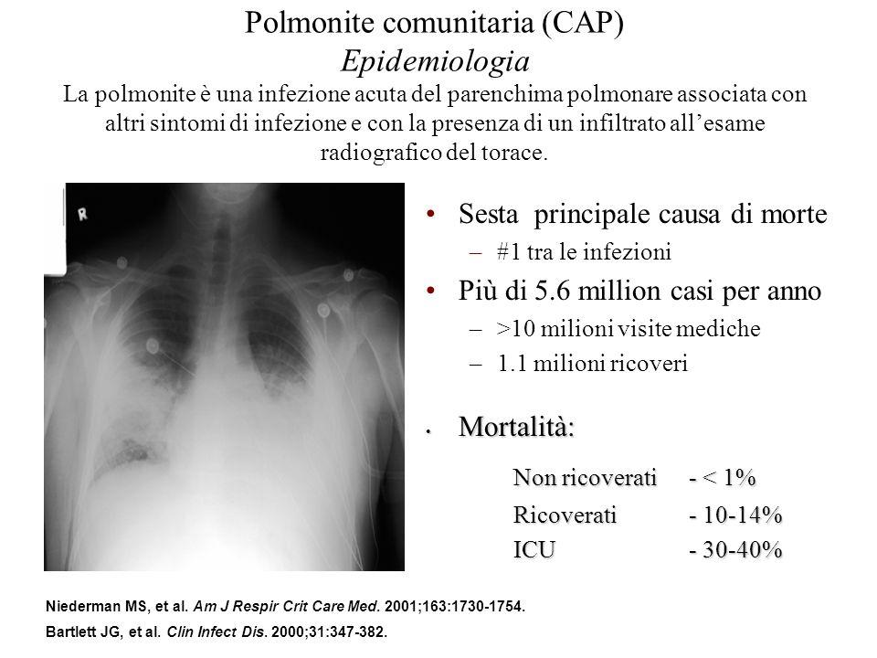 Polmonite comunitaria (CAP) Epidemiologia La polmonite è una infezione acuta del parenchima polmonare associata con altri sintomi di infezione e con la presenza di un infiltrato all'esame radiografico del torace.