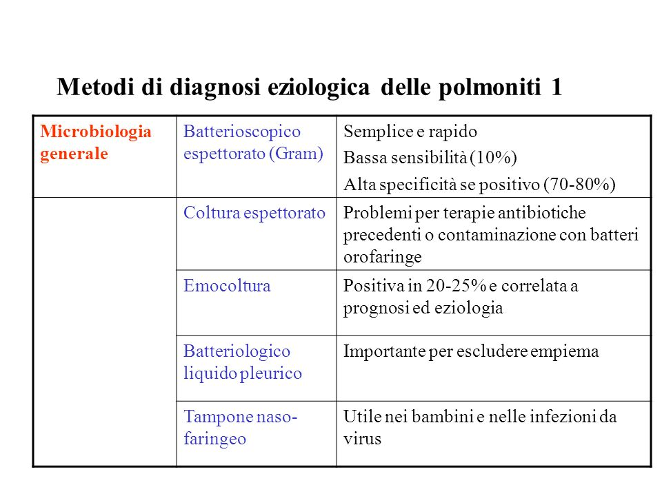 Metodi di diagnosi eziologica delle polmoniti 1