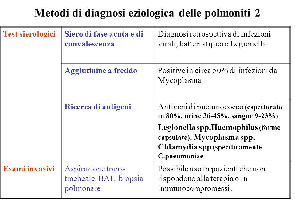 Metodi di diagnosi eziologica delle polmoniti 2