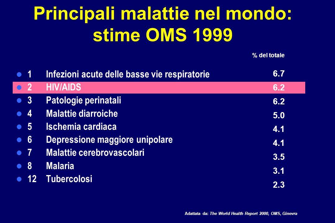 Principali malattie nel mondo: stime OMS 1999