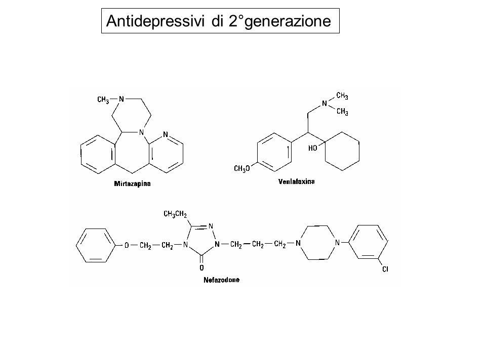 Antidepressivi di 2°generazione