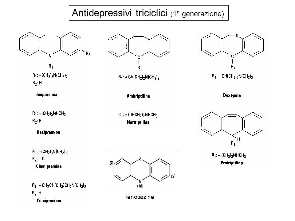 Antidepressivi triciclici (1° generazione)