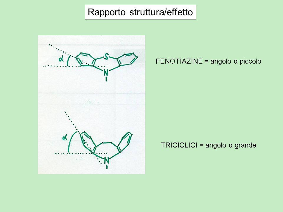 Rapporto struttura/effetto