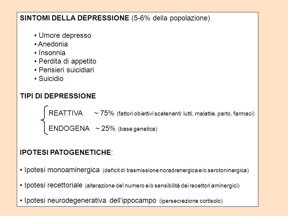 SINTOMI DELLA DEPRESSIONE (5-6% della popolazione)