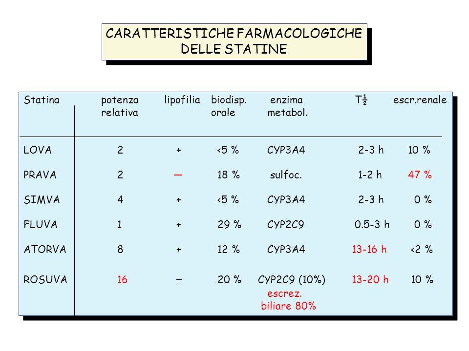 CARATTERISTICHE FARMACOLOGICHE