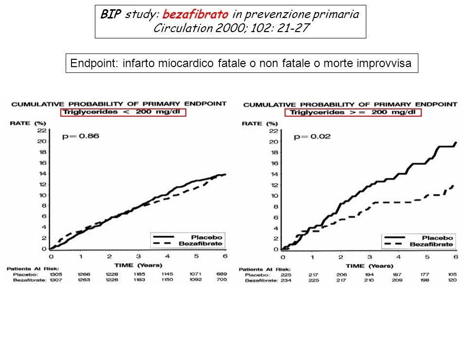 BIP study: bezafibrato in prevenzione primaria