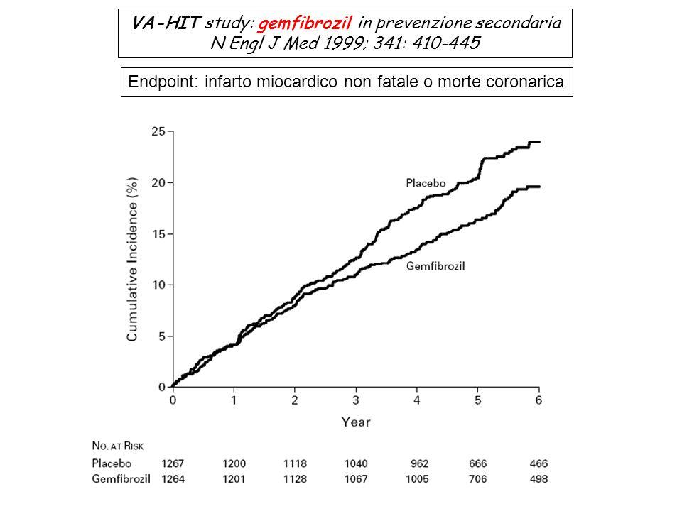 VA-HIT study: gemfibrozil in prevenzione secondaria