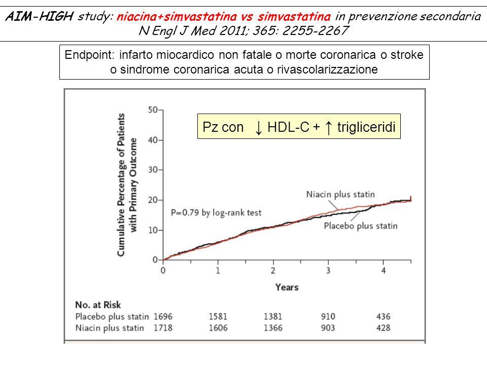 Pz con ↓ HDL-C + ↑ trigliceridi