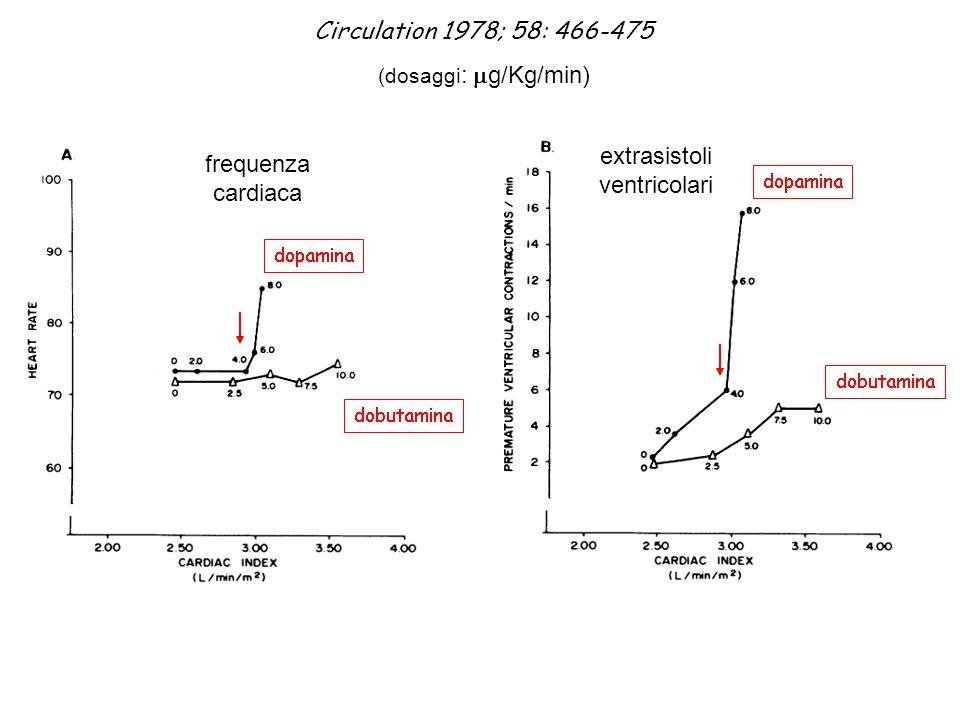 Circulation 1978; 58: 466-475 extrasistoli frequenza ventricolari