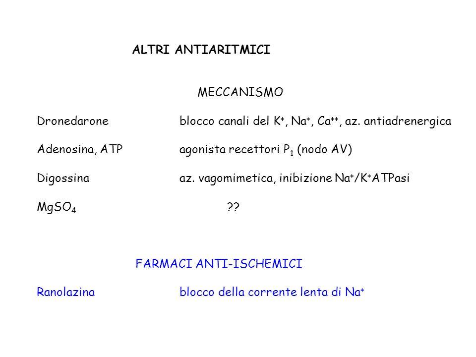 ALTRI ANTIARITMICI MECCANISMO. Dronedarone blocco canali del K+, Na+, Ca++, az. antiadrenergica. Adenosina, ATP agonista recettori P1 (nodo AV)