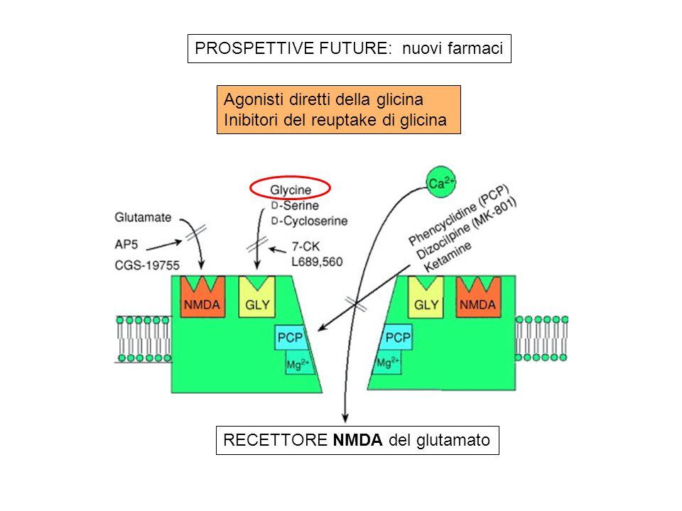 PROSPETTIVE FUTURE: nuovi farmaci