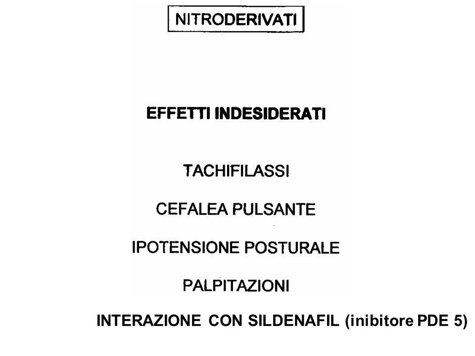 INTERAZIONE CON SILDENAFIL (inibitore PDE 5)