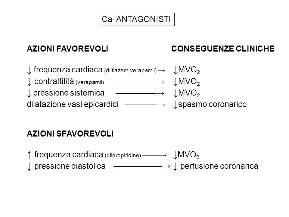 ↓ frequenza cardiaca (diltiazem,verapamil) → ↓MVO2