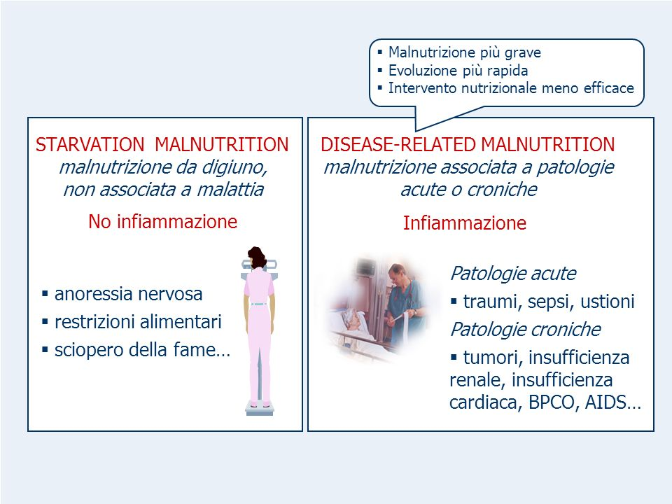STARVATION MALNUTRITION malnutrizione da digiuno,