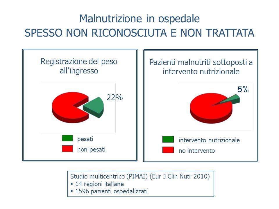 Malnutrizione in ospedale spesso non riconosciuta e non trattata