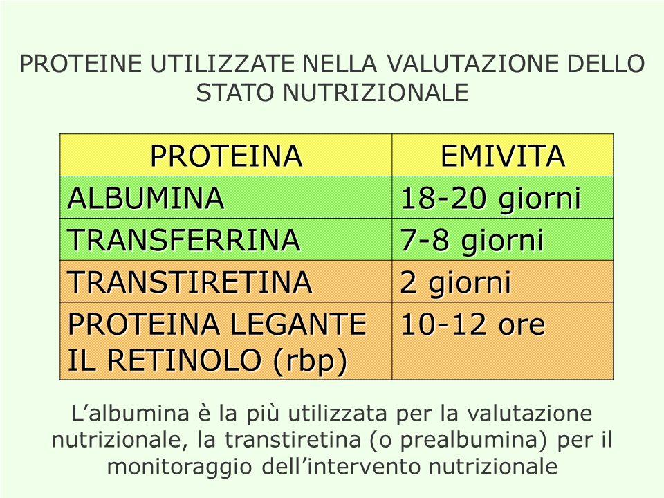 PROTEINE UTILIZZATE NELLA VALUTAZIONE DELLO STATO NUTRIZIONALE