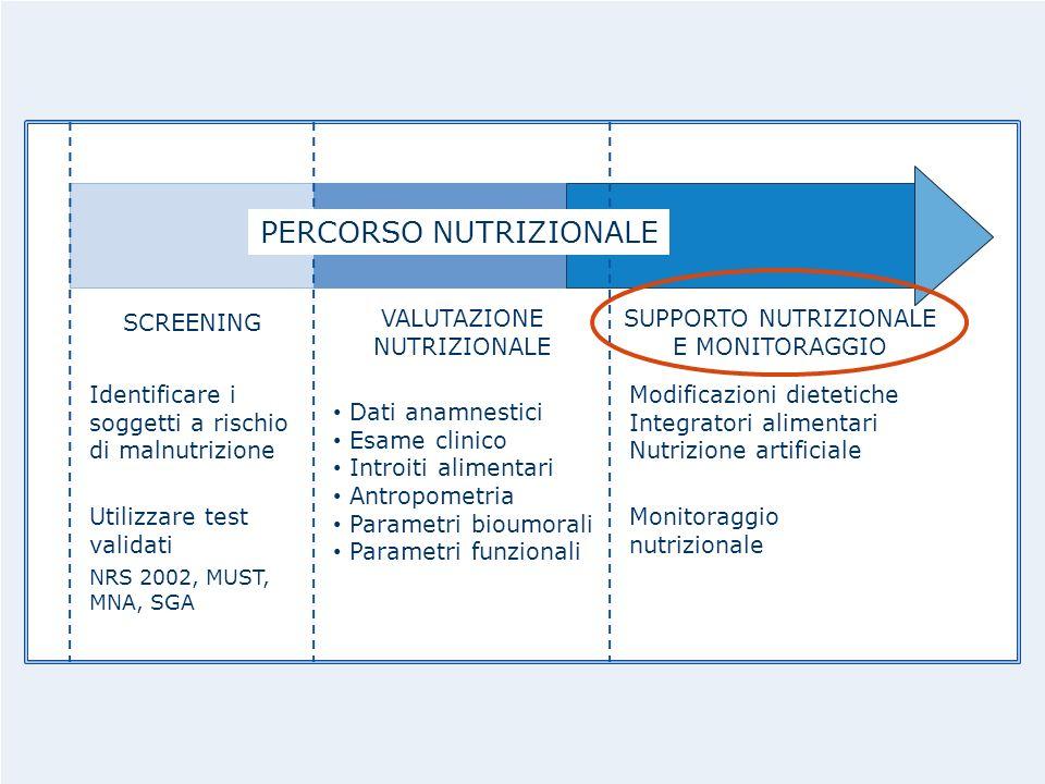 PERCORSO NUTRIZIONALE