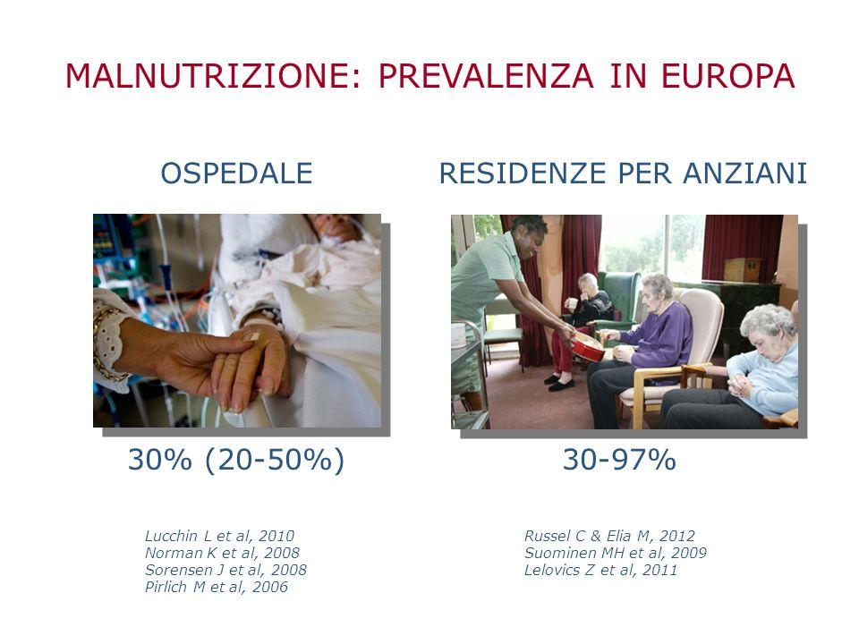 MALNUTRIZIONE: PREVALENZA IN EUROPA