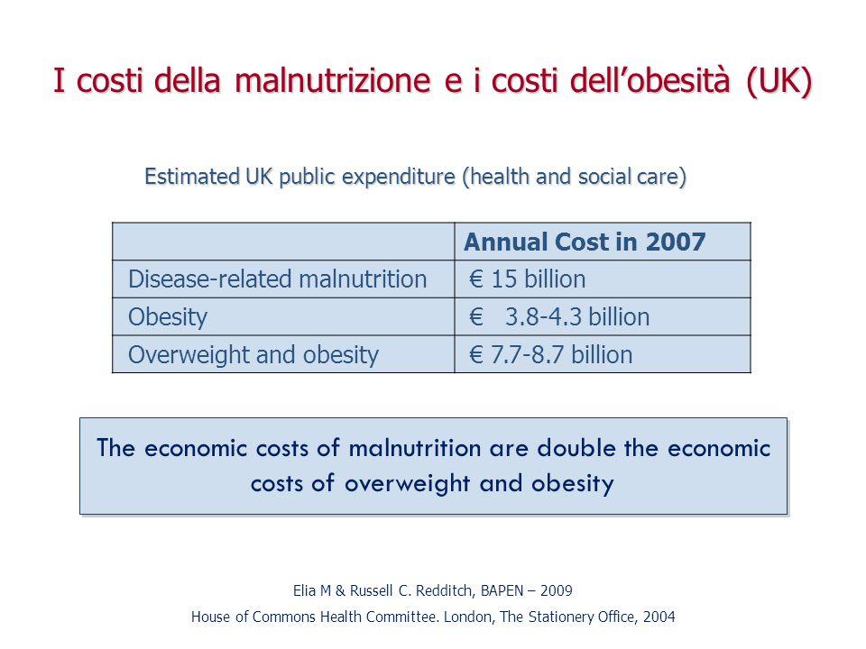 I costi della malnutrizione e i costi dell'obesità (UK)