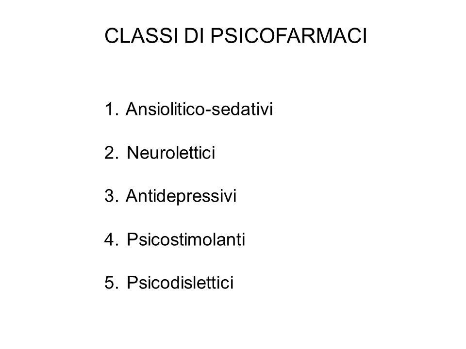 CLASSI DI PSICOFARMACI