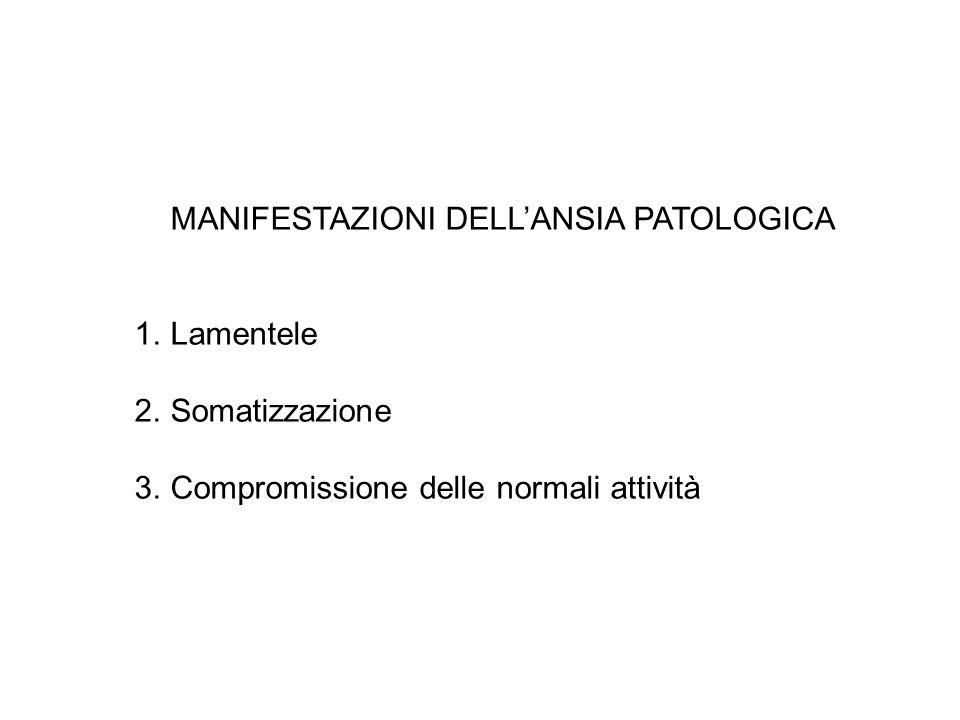 MANIFESTAZIONI DELL'ANSIA PATOLOGICA